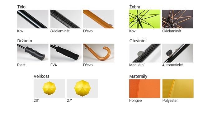 Reklamní deštníky specifikace